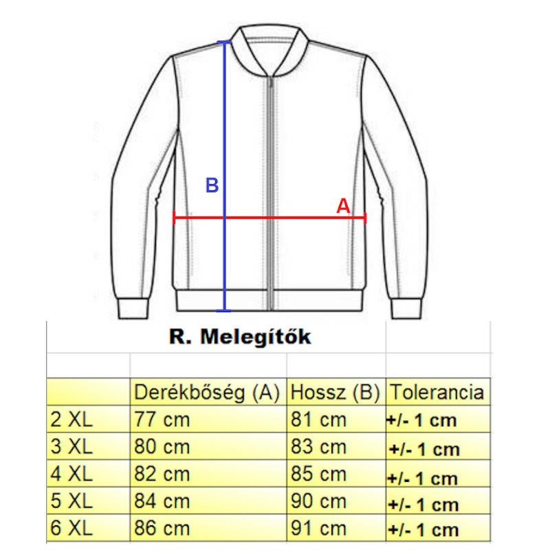 r-melegito-merettablazat